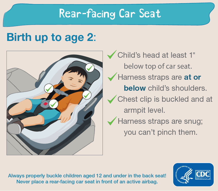 car seat rear facing