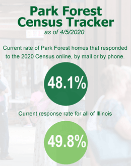 Park Forest Census Tracker for April 7