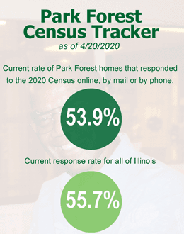 Park Forest Census Tracker 4-21-20