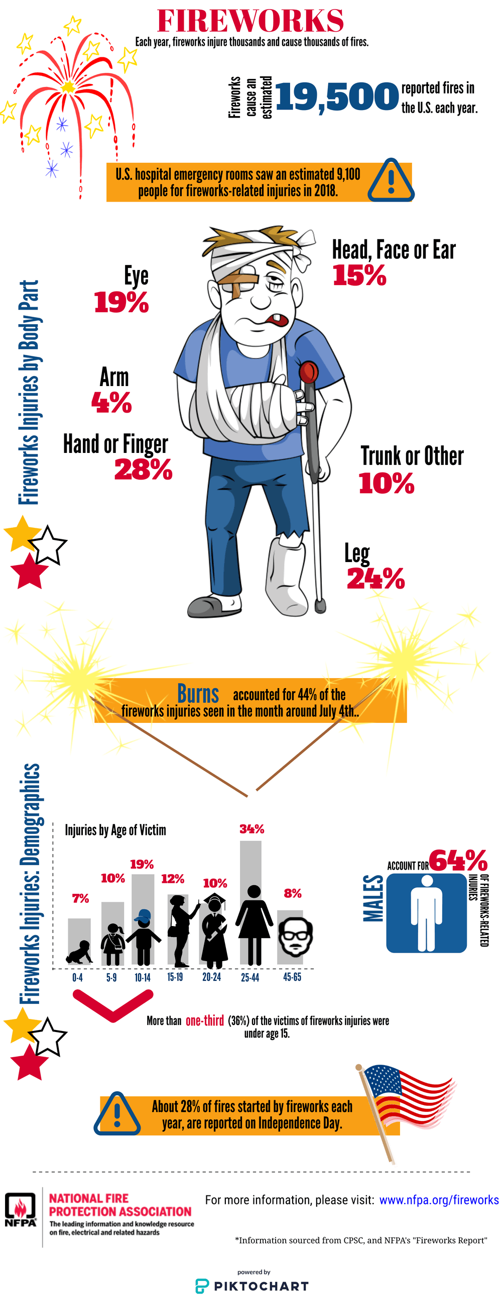 FireworksInfographic2020